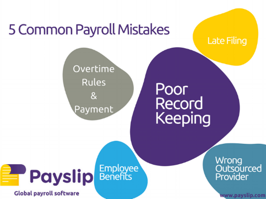 Payroll Compliance – Top 5 payroll mistakes & how to avoid them