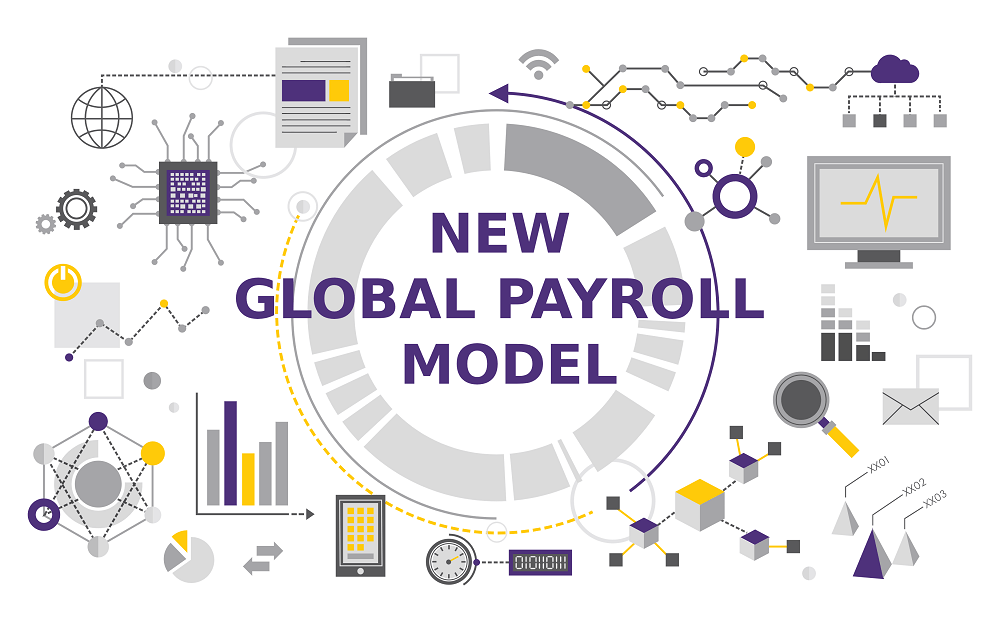 Innovating Global Payroll – Introducing the new Global Payroll Model
