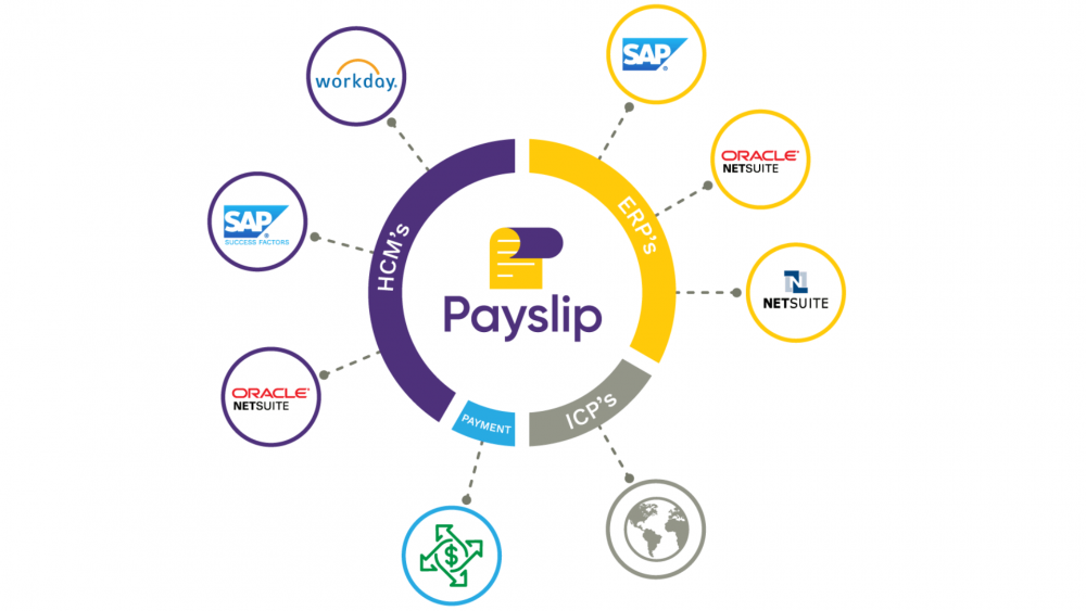 Integration Technology Payslip Integrator